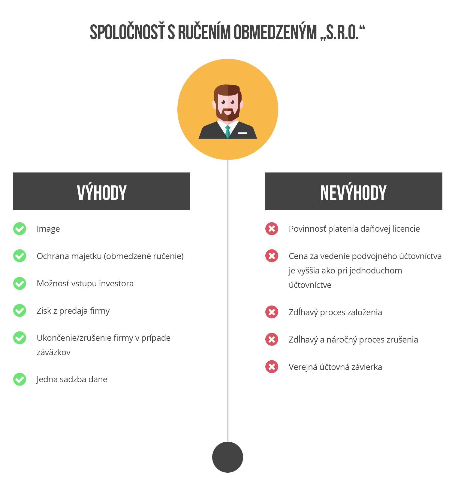 infographics sro